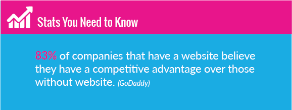 Web Design Stat